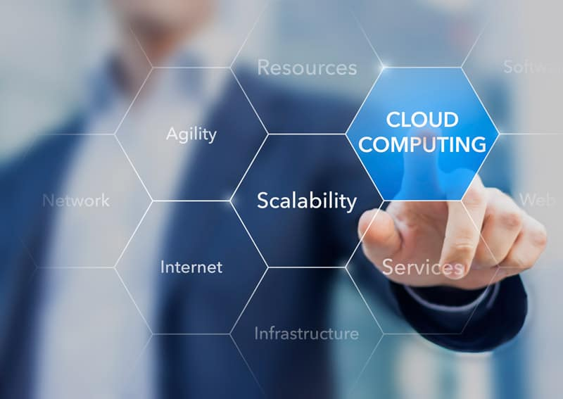 Cloud Computing st louis